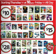 Cheap Blockbusters